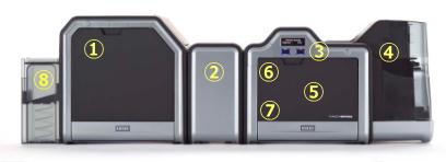 HDP5000カードプリンタ 各部説明